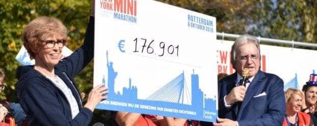 € 176.901 opgehaald met New York Mini Marathon