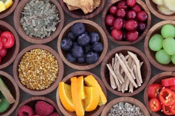 Voedingsstoffen ABC